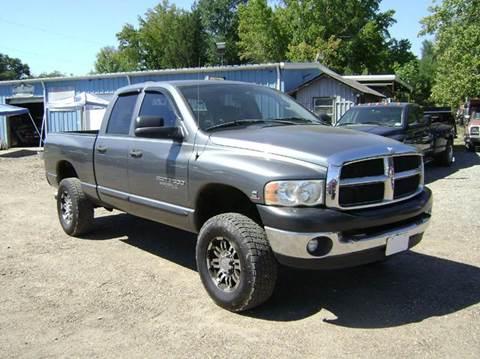 Used Diesel Trucks For Sale in Texarkana TX  Carsforsalecom