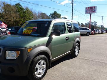 Cars For Sale Wilmington Nc